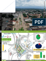 Datos Demograficos de puerto maldonado