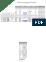 2016- Data Usulan KTA Periode I
