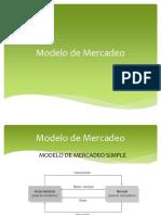 7. Modelo de Mercadeo.pptx