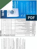 Lavarropas Drean Excellent Blue 6.08G - Guía Rápida de Uso (ESCANEO)
