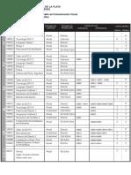 Profesorado DCV Plan de Estudio Completo T y P1