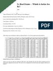 Mutual Funds vs Real Estate