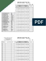 Danh Sách Chia Tổ Ttđ 2 - Ee3023- Cq Hk161-Cập Nhật v1