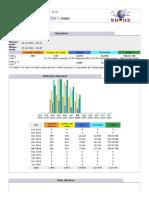 Statistics for Colegio-santaisabel