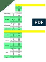 Calendario PJV 2017-2018
