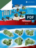 Catálogo de bombas - Schneider.pdf