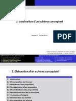 08 Methodologie Des BD (Court) (Elaboration Sch Conceptuel)