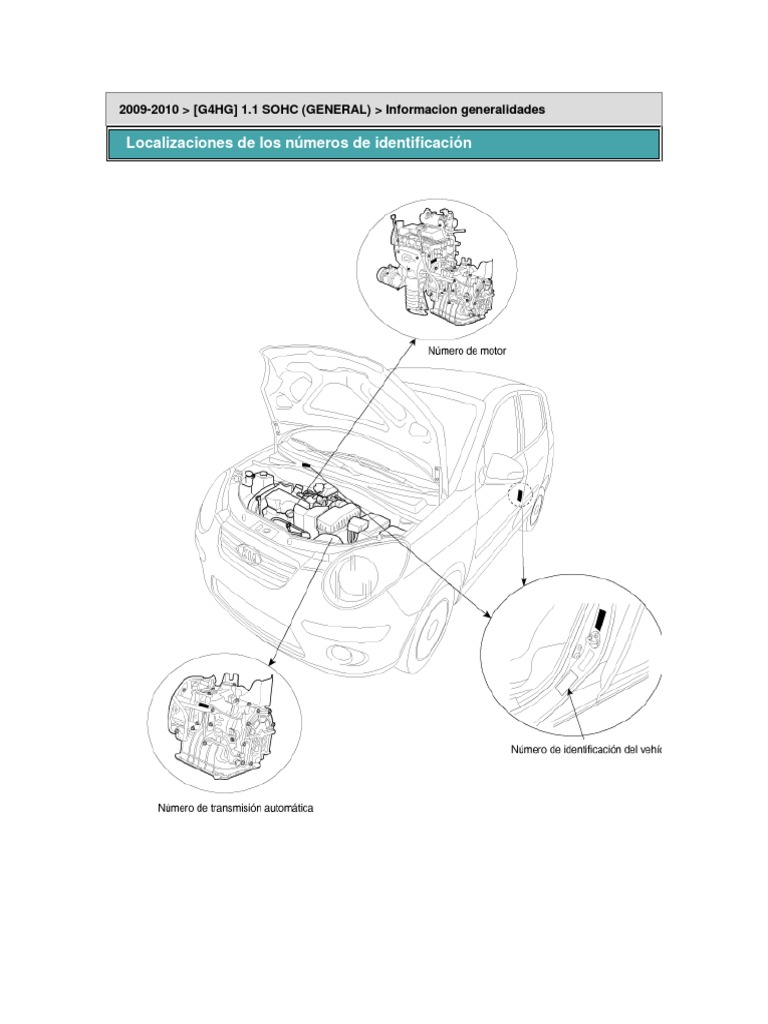Manual Kia Picanto