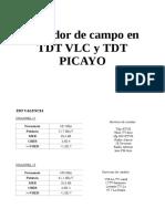 Canales de Picayo y Valencia