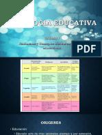 Psicologia Educativa 01 - Conceptos Básicos