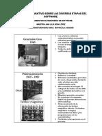 Cuadro Comparativo Sobre Las Diversas Etapas Del Software