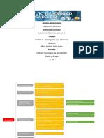 Unidad 1 - Cuadro sinoptico Ley Aduanera