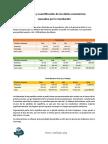 Datos Inundaciones Agosto 2017 costos según CARBAP