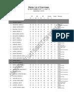 AFPSAT  Result 02-03 Sept 2017 ISAT-U , NOHS Bacolod