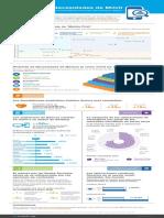 Infografía+comprender+los+comportamientos+de+los+consumidores+mobile+first.pdf