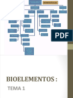 Biom_tema 1 Bioelementos