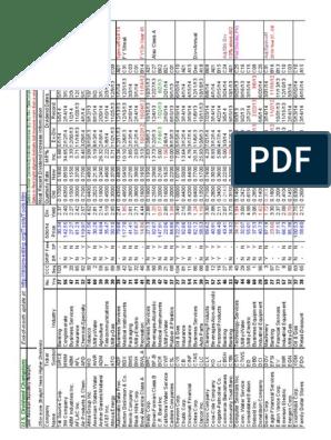U S dividendChampions List | Dividend | Financial Services