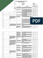 Kisi-Kisi Soal UAS Genap IPS Kelas XI (Done)