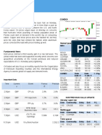 Free Indian Commodity Market Data and Charts for Trading.pdf