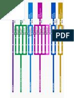 Microsoft Cert Paths