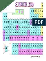Panduanc tabel periodik unsurpdf urtaz Gallery