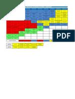 Malla-Curricular-2015-Ingeniería-de-Sistemas-y-Computación.pdf
