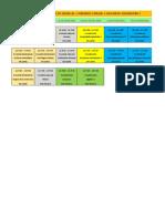 Calendrier-Cohorte-2-Examen-phase-3-semestre-2