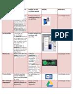 Categoría de software.docx