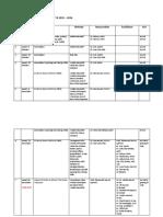 Jadwal_Rancangan Perkuliahan FOME TA 2015(1)
