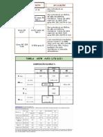 Equivalência NBR 7007 x ASTM