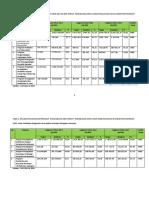 TABEL REALISASI 2013 SD 2015.pdf