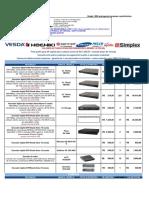 DVR. CL Titânio HB7004. CL Titânio HB7008. CL Titânio HB7016. CL Storage