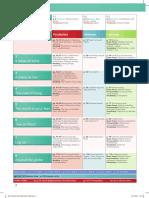 focus 4 toc.pdf