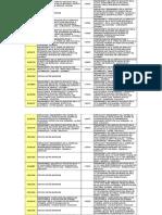Codigos Presupuestales 2011 II