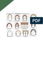 2a)- Tipos de Arco