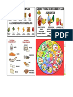 Nutrientes en Los Alimentos