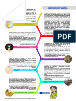 PDRC-HUANUCO-AL-2021_CONTENIDO.pdf