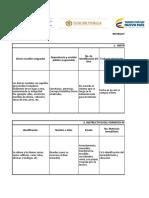 9. Formato Recursos Fisicos e Inventarios 3