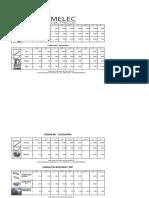 Lista de Precios Material Electrico 2017