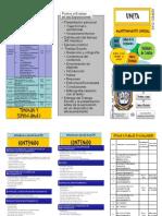 1+Clase+23.09.2009+-+Tríptico.pdf