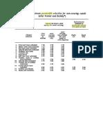 Cuadro_de_velocidades_permisibles.pdf