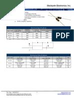 Composite Stackpole
