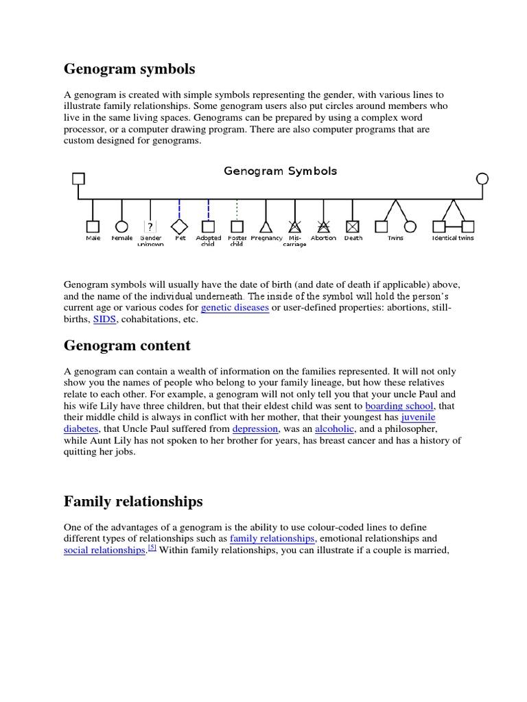 Genogram Symbols Psychology Cognitive Science Behavioural Sciences