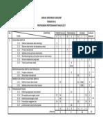 Jadual Spesifikasi Ujian Rbt