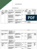 Silabus IPA Berkarakter VIII Sms1
