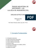 Material analisis