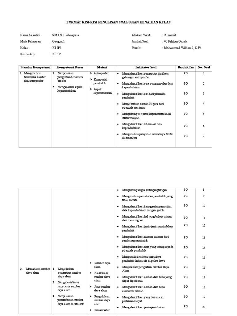 Format Kisi Kisi Soal Ukk Geografi Kelas Xi Semester 2