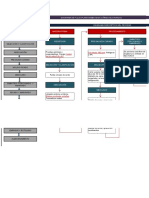 Diagrama de Flujo-diagrama Descriptivo