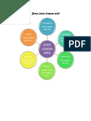 Jenis Jenis Laman Web Docx
