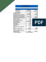 Investigacion Datos Macro 2015 (1)